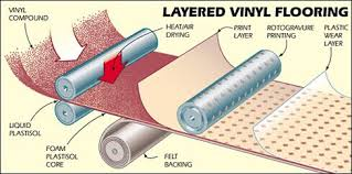 chic vinyl flooring manufacturers manufacturers of vinyl flooring