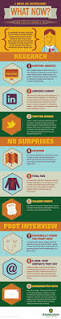 Job Landing Resume by Dr4ward What Are 9 Steps To Landing A Job Infographic