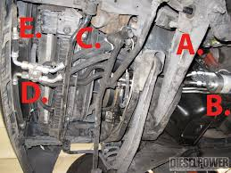 nissan titan oil filter location stop your 6 0l ford power stroke from failing diesel power magazine