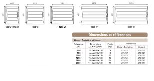 puissance radiateur electrique pour chambre radiateur électrique à inertie mozart digital thermor