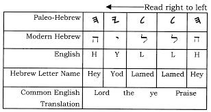 the pronunciation of the tetragrammaton