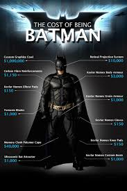 cost of becoming batman for real is revealed and it s not
