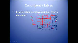 contingency tables and joint probability tables youtube