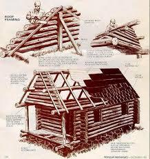 small log cabin designs build a small log cabin