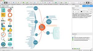 What Is A Map Scale What Is Mind Mapping Software Used For Free Diagrams