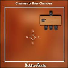 Vastu Shastra For Office Desk Office Vastu Corporate Companies Mnc Groups Subhavaastu