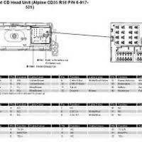 wiring diagram for bmw business cd yondo tech