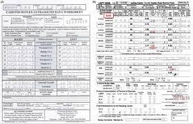 carotid ultrasound report template standardized ultrasound evaluation of carotid stenosis for