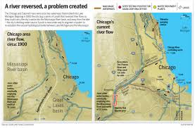Michigan River Map by Chicago River Flow U2013 Then And Now U2013 Michigan Charter Boat