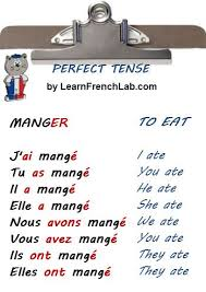 free french lessons online perfect tense langue pinterest