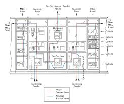 best r33 wiring diagram gallery images for image wire gojono com