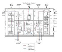 r33 wiring diagram erstine com