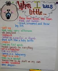 verbs for resume writing past tense verbs wheni was little chart to go with the book past tense verbs writing unit can print template could use for esl