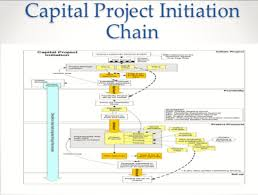 project initiation documentation wikipedia