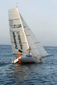 sailing what is the aspect ratio of a keel and how does it