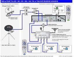 fema trailer floor plan rv cable tv wiring diagram wiring diagram schemes
