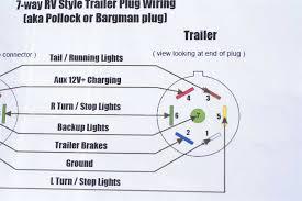 trailer connector wiring diagram 7 way in simple plug carlplant