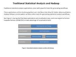 pattern analysis hadoop hadoop big data fraud detection with real time analytics