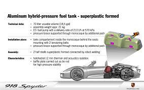lexus sc300 gas tank porsche 918 spyder first drive motor trend