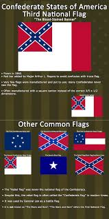 Confederate States Flags Infographic Flags Of The Confederate States Of America Album On