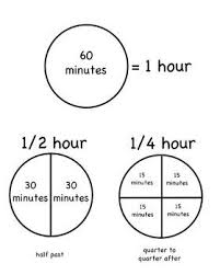 29 best telling time images on pinterest math activities