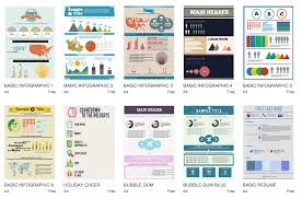 What Is An Infographic Resume 6 Free Infographic Creation Tools For The Non Graphic Designer