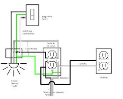 basic electrical house wiring house wiring diagram of a typical