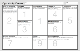 Simple Business Model Template Opportunity Canvas Jeff Patton Associates
