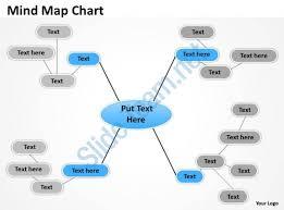 mind map powerpoint template slide powerpoint slide clipart