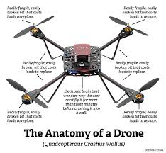 should you buy or build your own drone