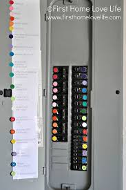 how to color code your circuit breaker box color codes boxes