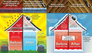 20 watt solar attic fan outdoor solar store solar powered