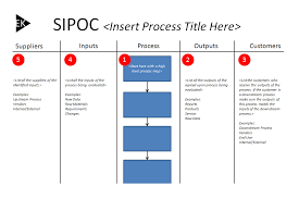 Using The Sipoc Diagram Template Included Eldon Kao Sipoc Template