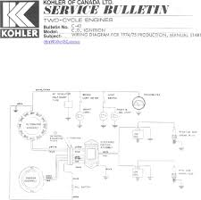 14hp kohler engine wiring diagram tamahuproject org