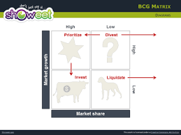 Bcg Matrix Ppt Template Free Download Bcg Ppt Template Bcg Ppt Bcg Ppt Template