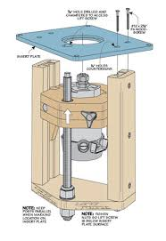Free Diy Router Table Plans by Router Jig Router Lift Woodsmith Plans Tools Pinterest