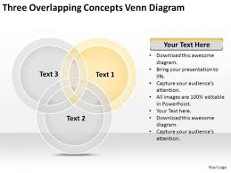 three overlapping concepts venn diagram catering business plan