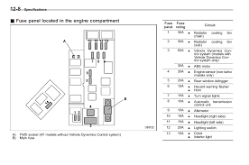06 u002708 forester fuse box diagram subaru forester owners forum
