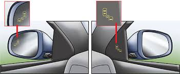 Driving Blind Spot Check Blind Spot Monitor U0026 More My Car Does What