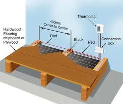 laminate wood flooring carbon underfloor heating by varme