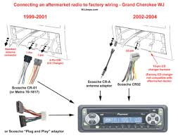 jvc car stereo wiring diagram efcaviation com