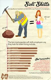 Job Skills On Resume by Soft Skills Are Equally As Important As Hard Skills Infographic