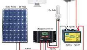 diy solar exciting new ways to build your own solar panel systems solar