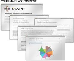 Good Personality Traits For A Job Assessment Com Home Of The Mapp Assessment Assessment Com