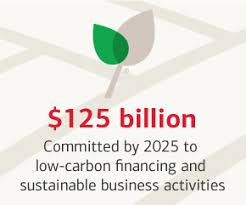 Bank Of America Design Cards Corporate Environmental Sustainability At Bank Of America