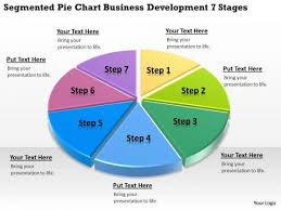templates for writing business plan development 7 stages how to write business plan for small powerpoint