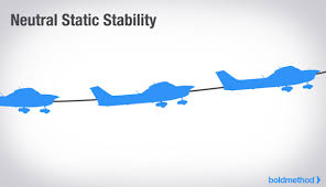 the 3 types of static and dynamic aircraft stability boldmethod