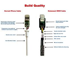 wiring diagram iphone lightning cable diagram 91cb2fd7 c1db 4cd9