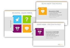 Powerpoint Portfolio Examples Bcg Matrix Definition And Examples Presentation Infographics