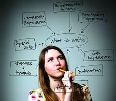 Resume Never Had A Job by Download Resume Workshop Haadyaooverbayresort Com